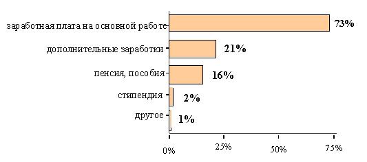 diagram2_2