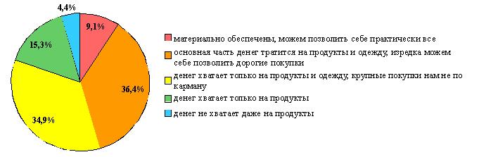 diagram2_3