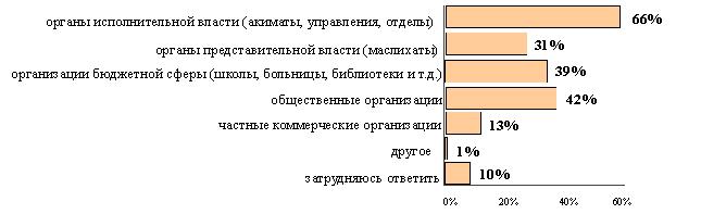 diagram2_4