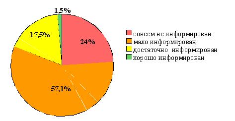diagram2_6